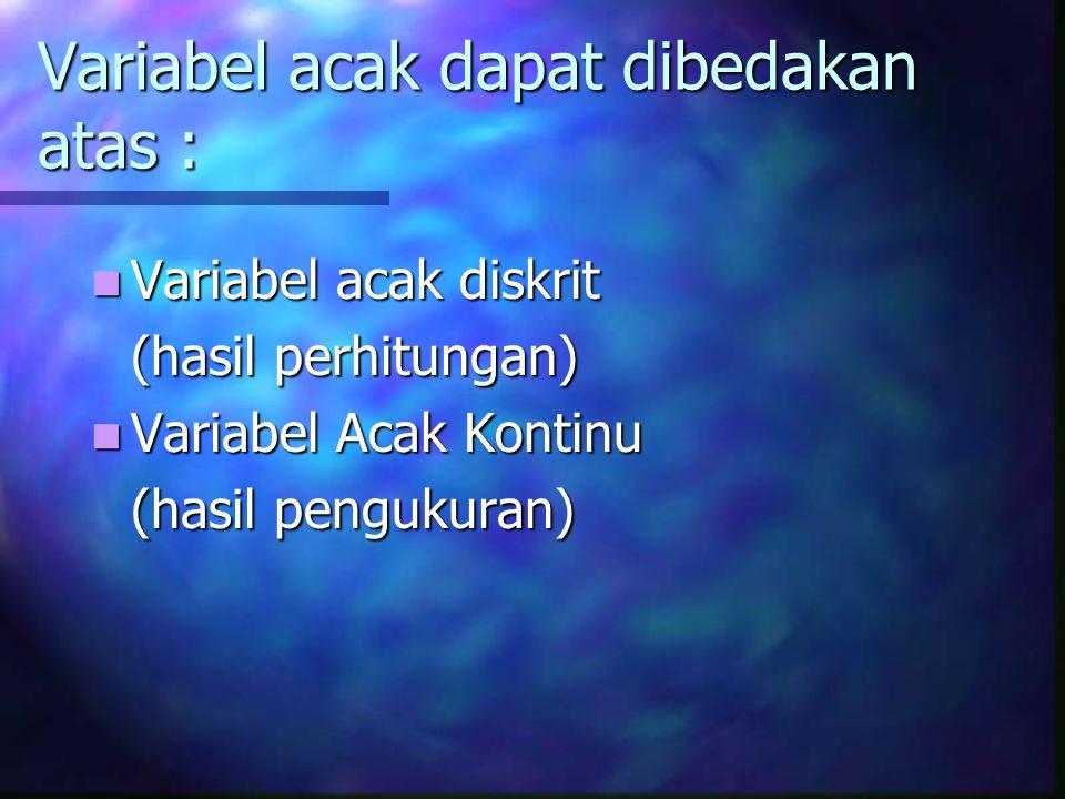 Variabel Acak Diskrit Variabel acak diskrit hanya dapat mengambil nilai-nilai tertentu yang terpisah, yg umumnya dihasilkan dari perhitungan suatu objek.