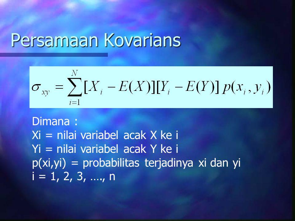 Dimana : Xi = nilai variabel acak X ke i Yi = nilai variabel acak Y ke i p(xi,yi) = probabilitas terjadinya xi dan yi i = 1, 2, 3, …., n Persamaan Kovarians