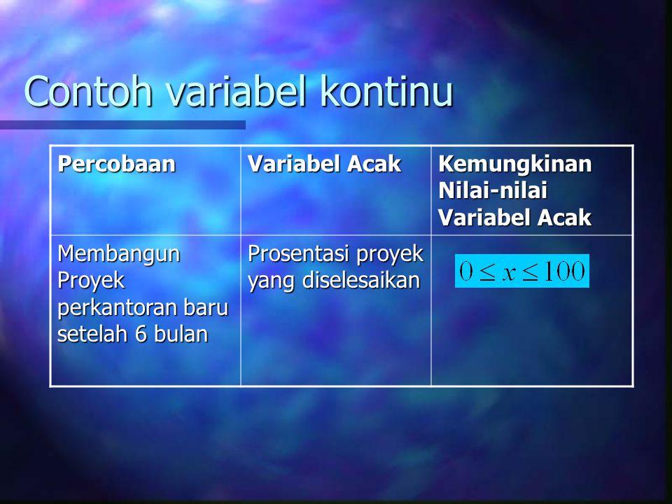 Contoh variabel kontinu Percobaan Variabel Acak Kemungkinan Nilai-nilai Variabel Acak Membangun Proyek perkantoran baru setelah 6 bulan Prosentasi proyek yang diselesaikan