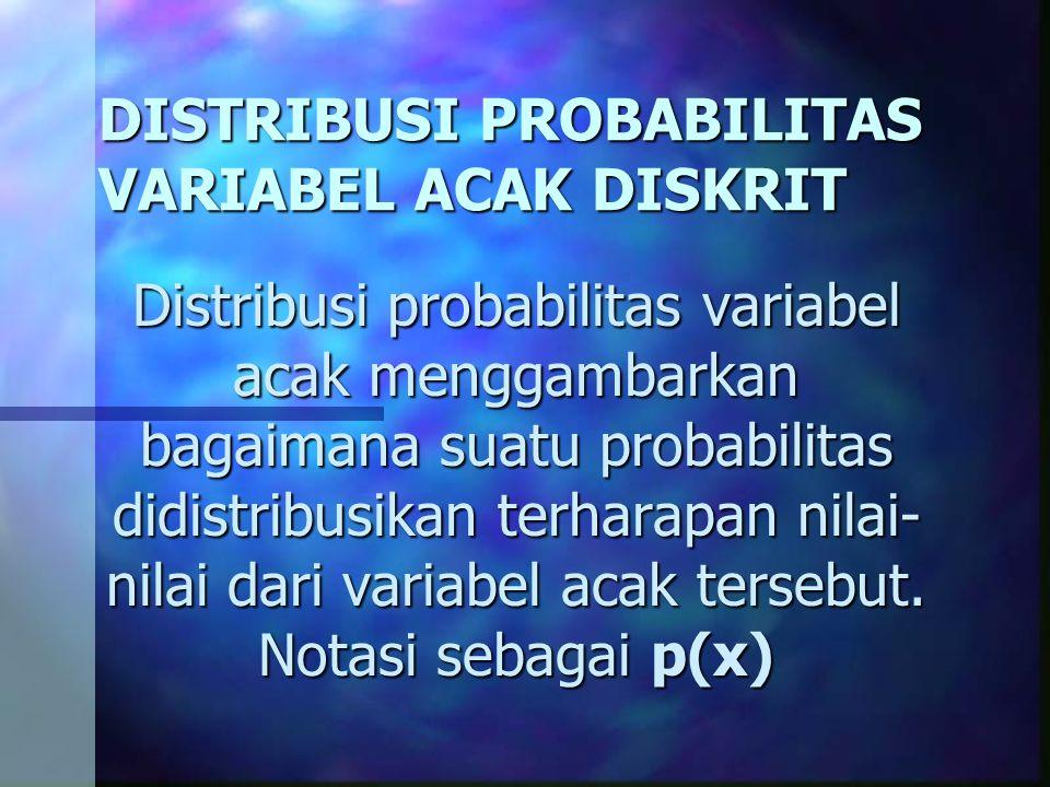 DISTRIBUSI PROBABILITAS VARIABEL ACAK DISKRIT Distribusi probabilitas variabel acak menggambarkan bagaimana suatu probabilitas didistribusikan terharapan nilai- nilai dari variabel acak tersebut.
