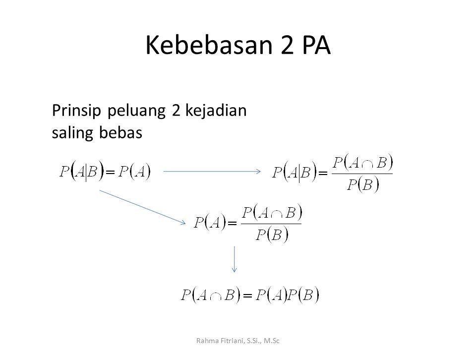 Kebebasan 2 PA Rahma Fitriani, S.Si., M.Sc Diterapkan pada fungsi peluang (diskrit) dan fungsi kepekatan peluang (kontinyu) Jika: Untuk semua x dan y yang mendefiniskan fungsi tersebut, maka X dan Y adalah dua PA yang saling bebas