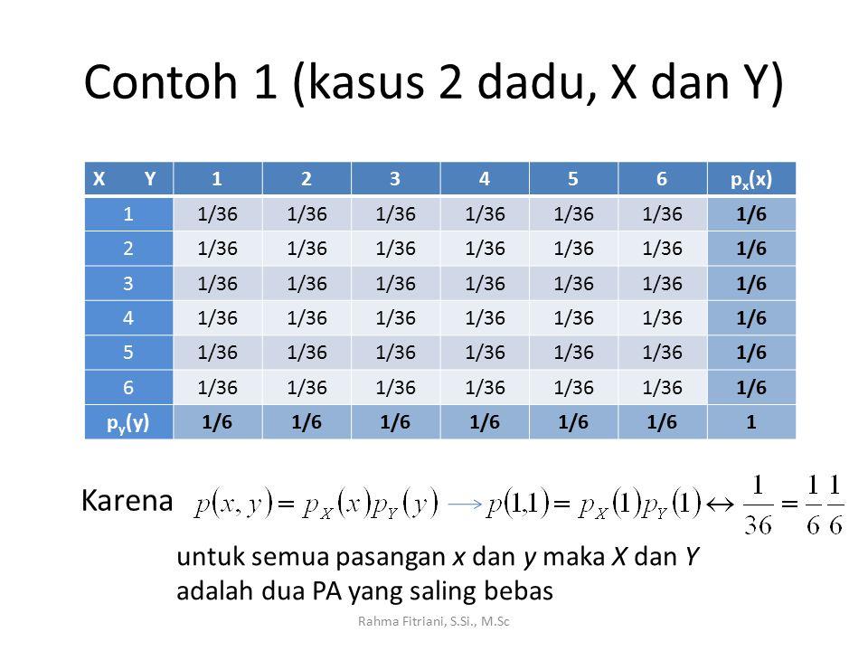 Contoh 1 (kasus 2 dadu, X dan Y) Rahma Fitriani, S.Si., M.Sc X Y123456p x (x) 11/36 1/6 21/36 1/6 31/36 1/6 41/36 1/6 51/36 1/6 61/36 1/6 p y (y)1/6 1 Karena untuk semua pasangan x dan y maka X dan Y adalah dua PA yang saling bebas