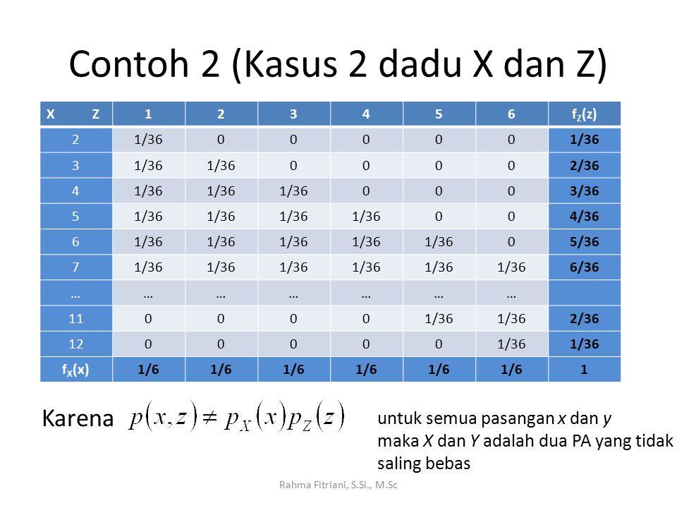 Contoh 2 (Kasus 2 dadu X dan Z) Rahma Fitriani, S.Si., M.Sc X Z123456f Z (z) 21/3600000 3 00002/36 41/36 0003/36 51/36 004/36 61/36 05/36 71/36 6/36 ………………… 1100001/36 2/36 12000001/36 f X (x)1/6 1 Karena untuk semua pasangan x dan y maka X dan Y adalah dua PA yang tidak saling bebas