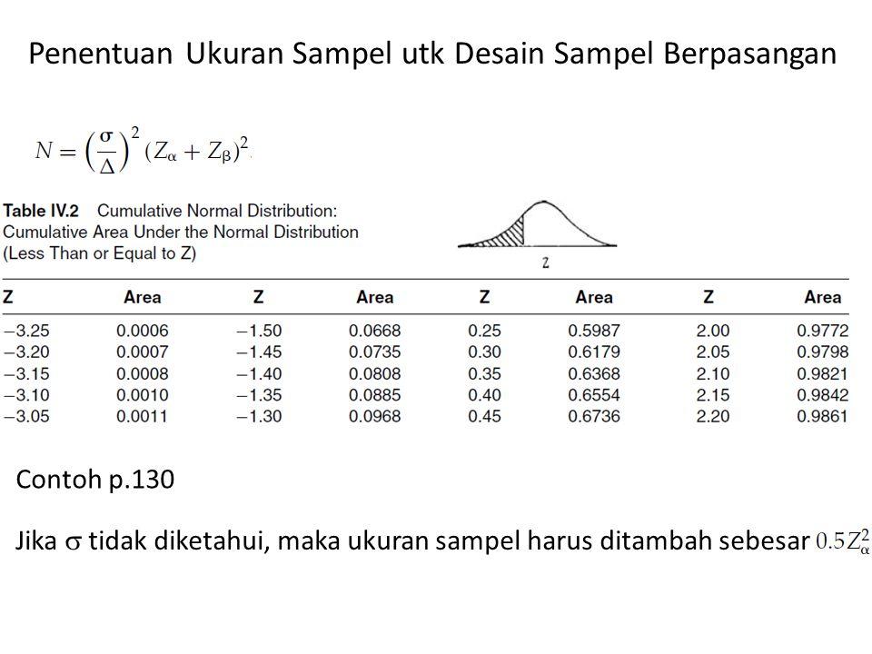 Penentuan Ukuran Sampel utk Desain Sampel Berpasangan dimana Z  dan Z  diperoleh dari Tabel IV.2 Contoh p.130 Jika  tidak diketahui, maka ukuran sampel harus ditambah sebesar