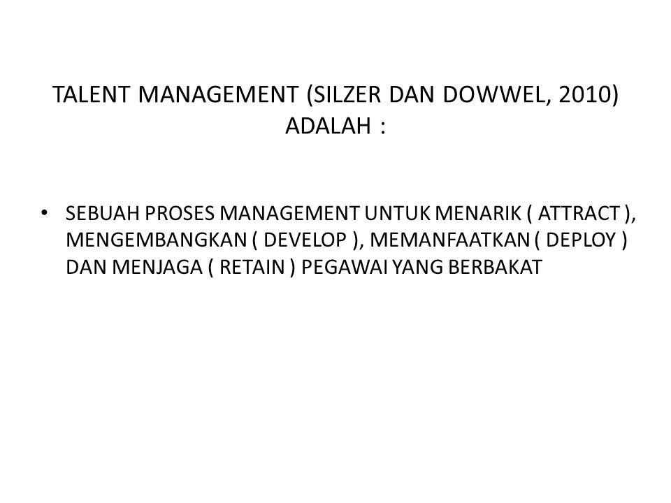 TALENT MANAGEMENT (SILZER DAN DOWWEL, 2010) ADALAH : SEBUAH PROSES MANAGEMENT UNTUK MENARIK ( ATTRACT ), MENGEMBANGKAN ( DEVELOP ), MEMANFAATKAN ( DEP