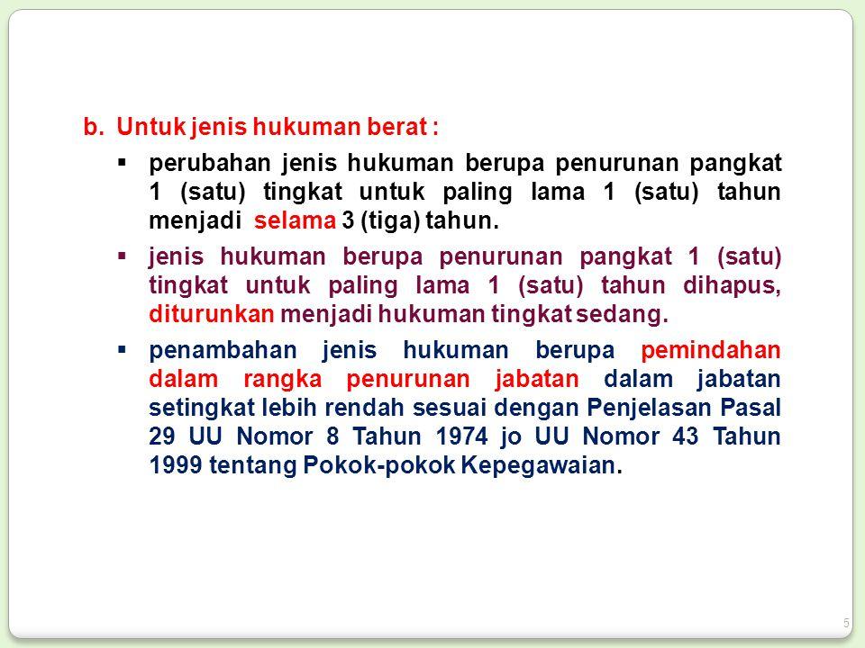 26 NoKEWAJIBAN Tingkat Hukuman/jenis pelanggaran KET RinganSedangBerat 123456 1 Mengucapkan sumpah/janji PNS; Mengucapkan sumpah/janji PNS tanpa alasan yang sah 2 Mengucapkan sumpah/janji jabatan; Mengucapkan sumpah/janji Jabatan tanpa alasan yang sah 3 Setia dan taat sepenuhnya kepada Pancasila, Undang- Undang Dasar Negara Republik Indonesia Tahun 1945, Negara Kesatuan Republik Indonesia dan Pemerintah; Pelanggaran berdampak negatif pada unit kerja Pelanggaran berdampak negatif pada instansi yang bersangkutan Pelanggaran berdampak negatif pada pemerintah dan/atau negara 4 Menaati kepada segala peraturan perundang undangan; Pelanggaran berdampak negatif pada unit kerja Pelanggaran berdampak negatif pada instansi yang bersangkutan Pelanggaran berdampak negatif pada pemerintah dan/atau negara 5 Melaksanakan tugas kedinasan yang dipercayakan kepada PNS dengan penuh pengabdian, kesadaran, dan tanggung jawab; Pelanggaran berdampak negatif pada unit kerja Pelanggaran berdampak negatif pada instansi yang bersangkutan Pelanggaran berdampak negatif pada pemerintah dan/atau negara MATRIKS TENTANG KEWAJIBAN DAN LARANGAN BAGI PNS DIKAITKAN DENGAN TINGKAT HUKUMAN DISIPLIN I.