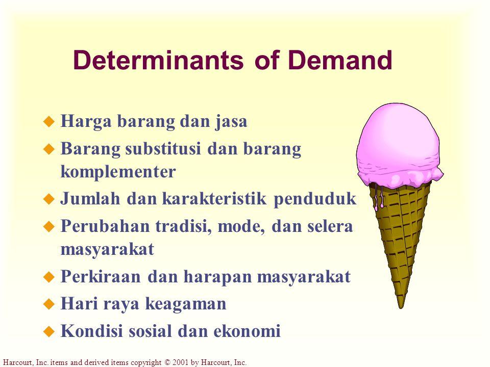Harcourt, Inc. items and derived items copyright © 2001 by Harcourt, Inc. Determinants of Demand u Harga barang dan jasa u Barang substitusi dan baran