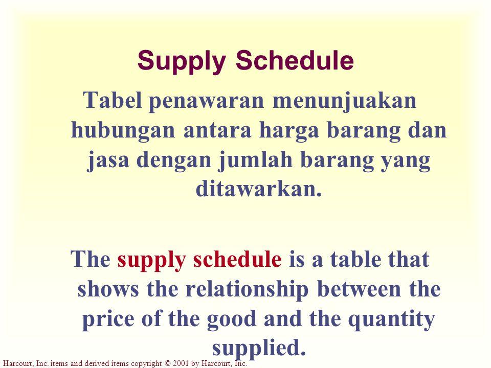 Harcourt, Inc. items and derived items copyright © 2001 by Harcourt, Inc. Supply Schedule Tabel penawaran menunjuakan hubungan antara harga barang dan