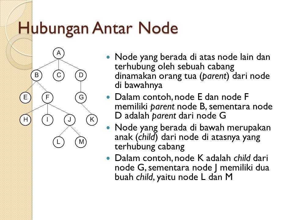 Hubungan Antar Node Node yang berada di atas node lain dan terhubung oleh sebuah cabang dinamakan orang tua (parent) dari node di bawahnya Dalam conto