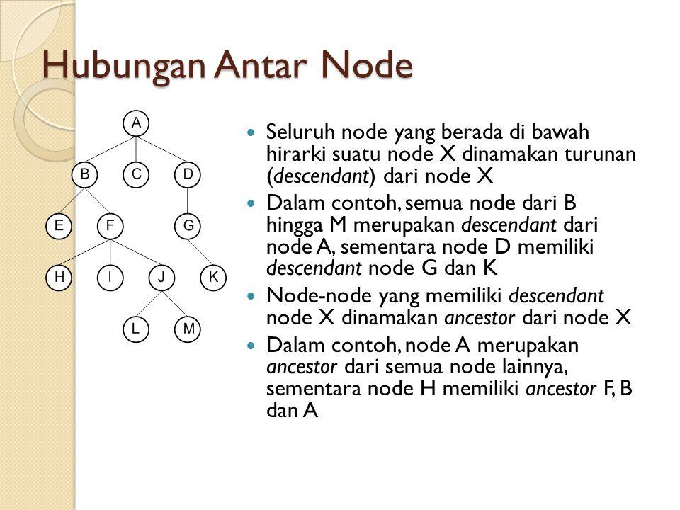 Hubungan Antar Node Seluruh node yang berada di bawah hirarki suatu node X dinamakan turunan (descendant) dari node X Dalam contoh, semua node dari B