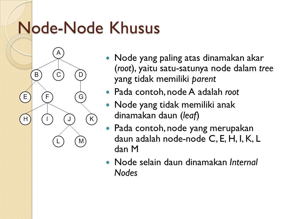Node-Node Khusus Node yang paling atas dinamakan akar (root), yaitu satu-satunya node dalam tree yang tidak memiliki parent Pada contoh, node A adalah