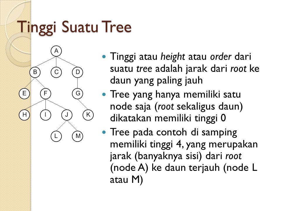 Tinggi Suatu Tree Tinggi atau height atau order dari suatu tree adalah jarak dari root ke daun yang paling jauh Tree yang hanya memiliki satu node saj
