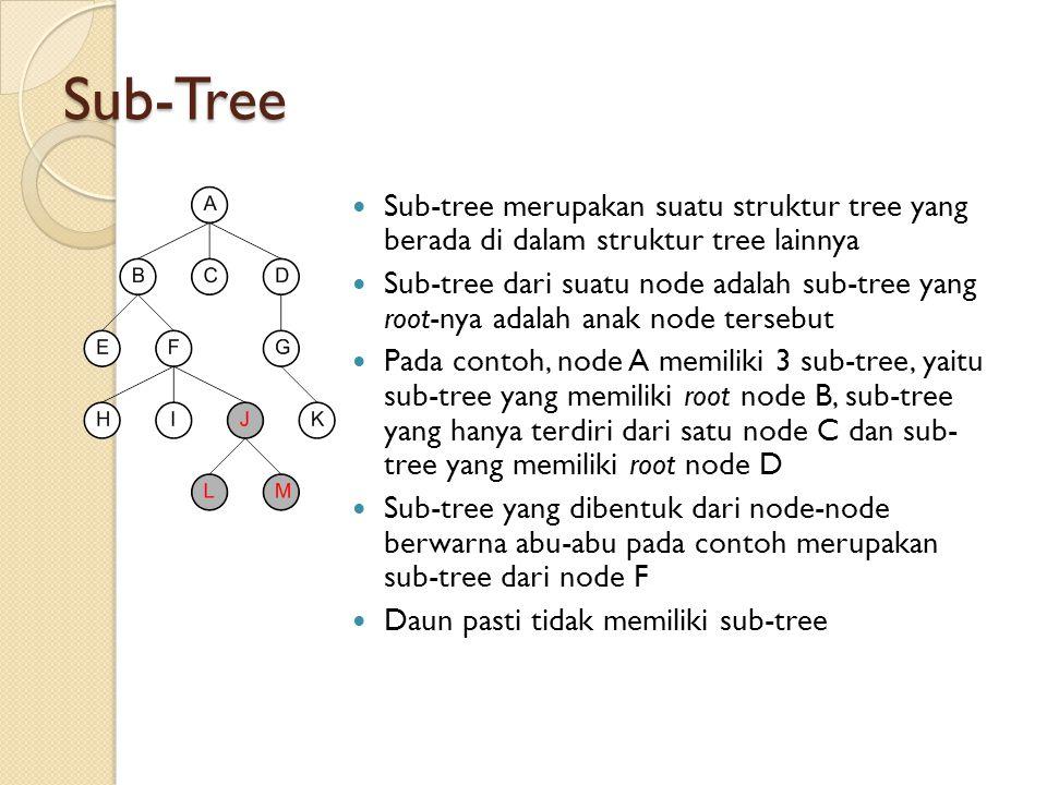 Sub-Tree Sub-tree merupakan suatu struktur tree yang berada di dalam struktur tree lainnya Sub-tree dari suatu node adalah sub-tree yang root-nya adal