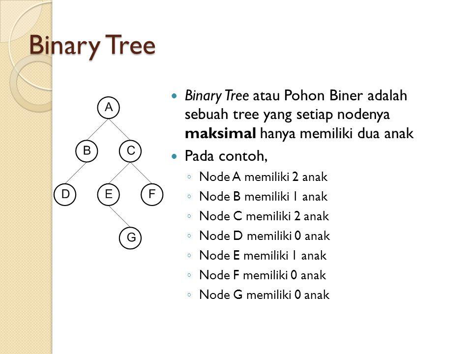 Binary Tree Binary Tree atau Pohon Biner adalah sebuah tree yang setiap nodenya maksimal hanya memiliki dua anak Pada contoh, ◦ Node A memiliki 2 anak