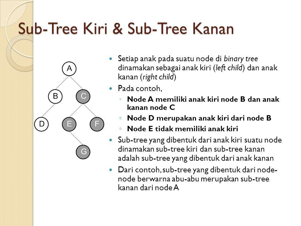 Sub-Tree Kiri & Sub-Tree Kanan Setiap anak pada suatu node di binary tree dinamakan sebagai anak kiri (left child) dan anak kanan (right child) Pada c
