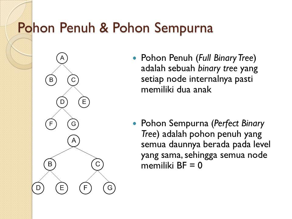 Pohon Penuh & Pohon Sempurna Pohon Penuh (Full Binary Tree) adalah sebuah binary tree yang setiap node internalnya pasti memiliki dua anak Pohon Sempu
