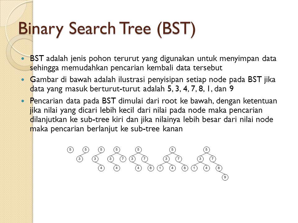 Binary Search Tree (BST) BST adalah jenis pohon terurut yang digunakan untuk menyimpan data sehingga memudahkan pencarian kembali data tersebut Gambar
