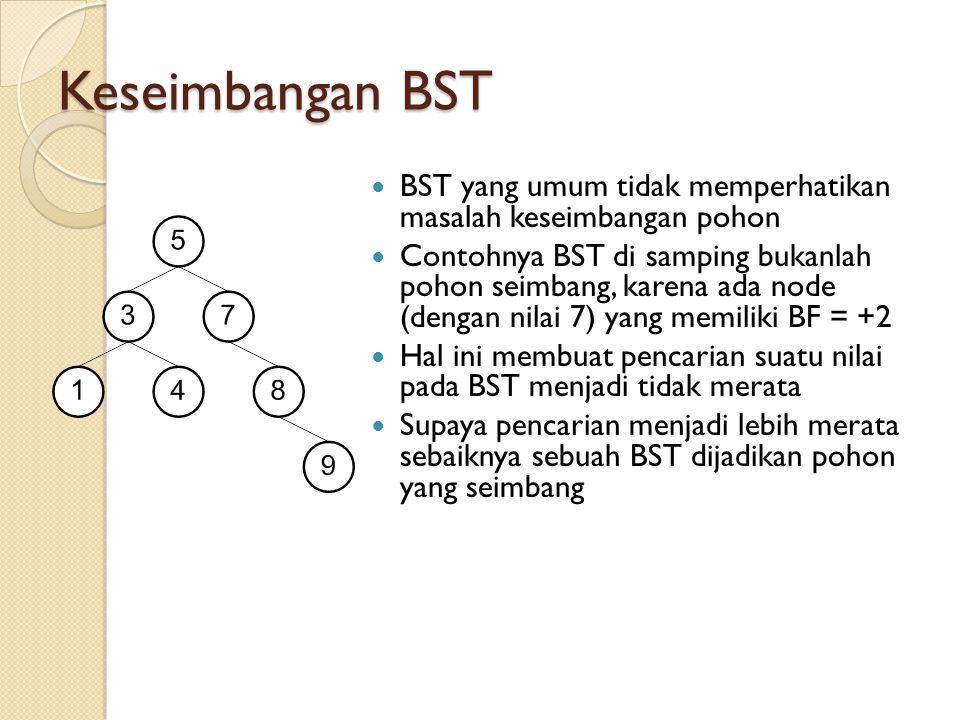 Keseimbangan BST BST yang umum tidak memperhatikan masalah keseimbangan pohon Contohnya BST di samping bukanlah pohon seimbang, karena ada node (denga