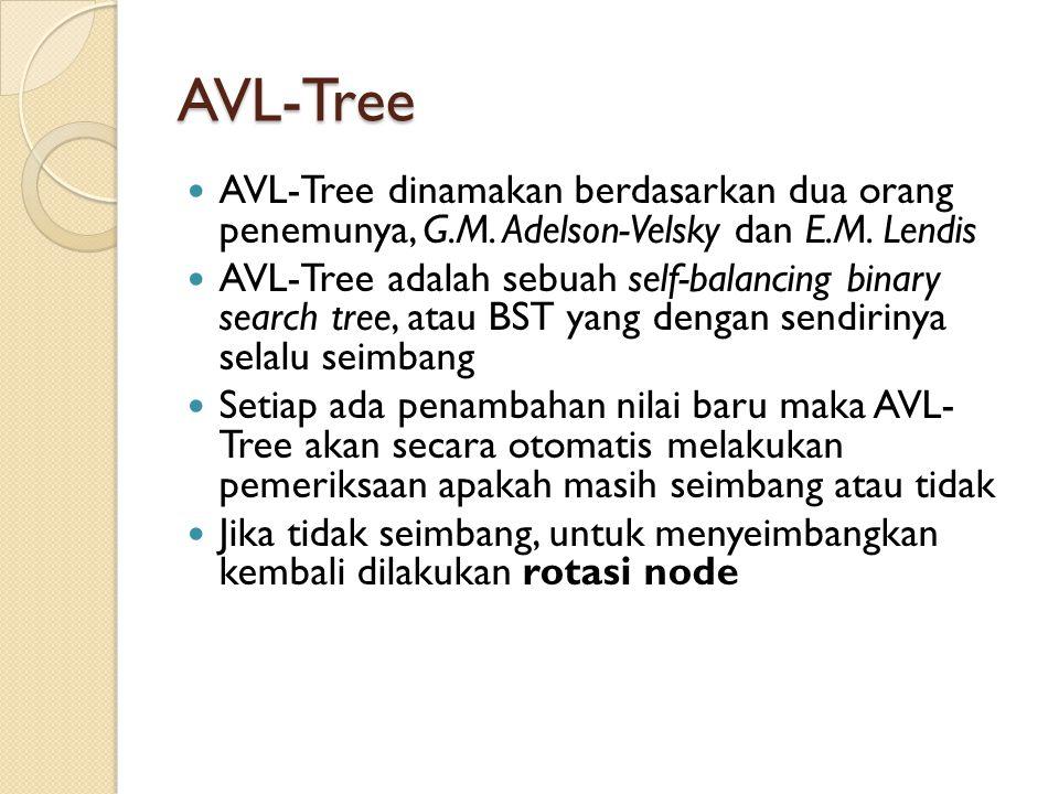 AVL-Tree AVL-Tree dinamakan berdasarkan dua orang penemunya, G.M. Adelson-Velsky dan E.M. Lendis AVL-Tree adalah sebuah self-balancing binary search t