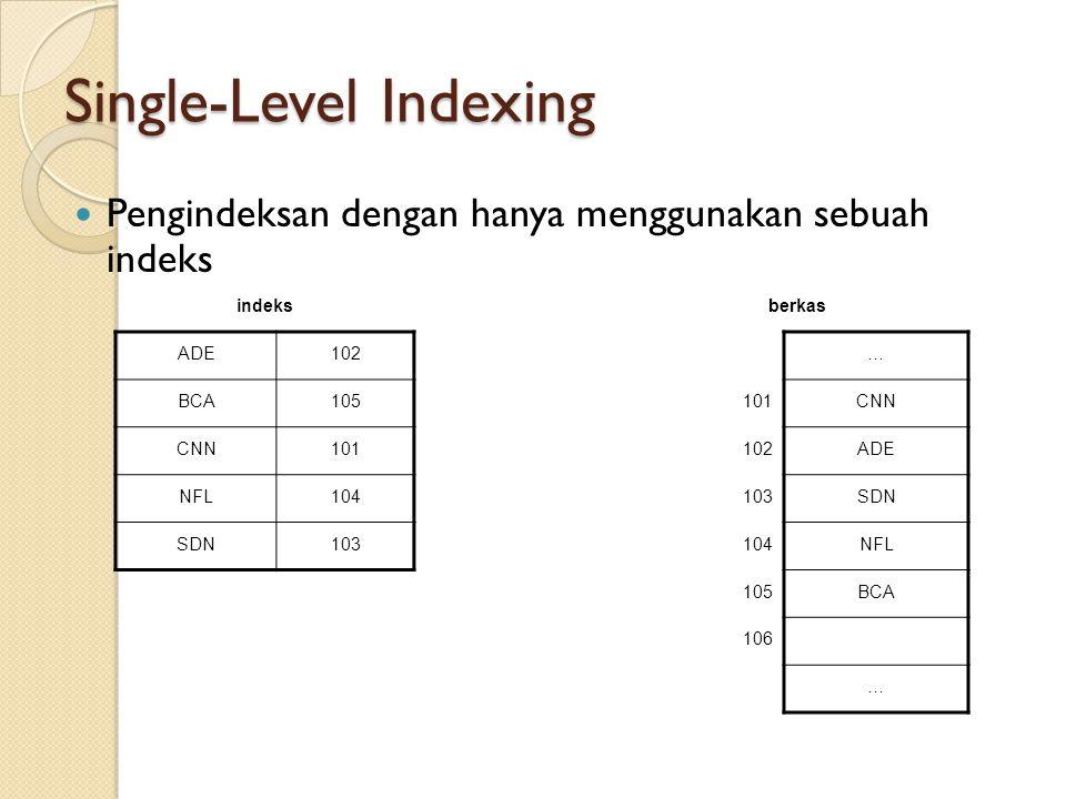 Multi-Level Indexing Pengindeksan dengan menggunakan beberapa indeks yang saling terhubung Indeks yang berlevel tinggi merupakan detail dari indeks yang berlevel lebih rendah level 1level 2level 3berkas 7610000 00 102… 762004176110517610110510176102 7630062761201027610210110276100 ……3761301637610310410376110 4762002147610410610476103 5762102357611010310576101 67630025676110107… …………