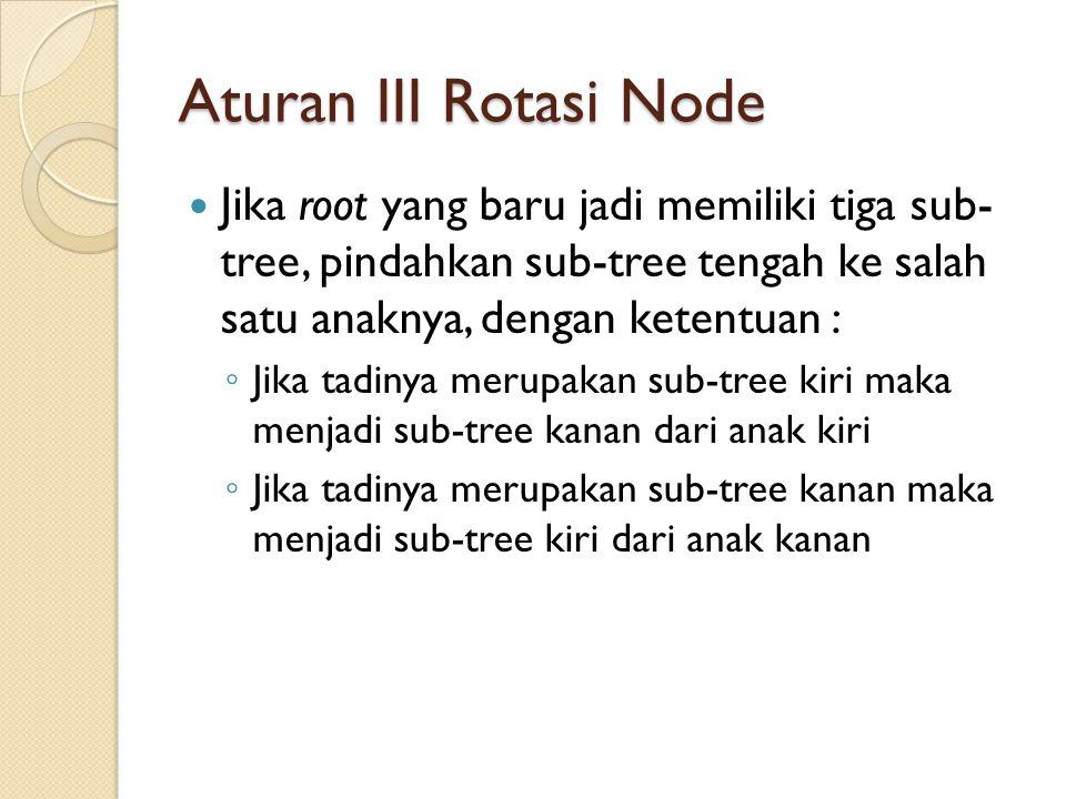 Aturan III Rotasi Node Jika root yang baru jadi memiliki tiga sub- tree, pindahkan sub-tree tengah ke salah satu anaknya, dengan ketentuan : ◦ Jika ta
