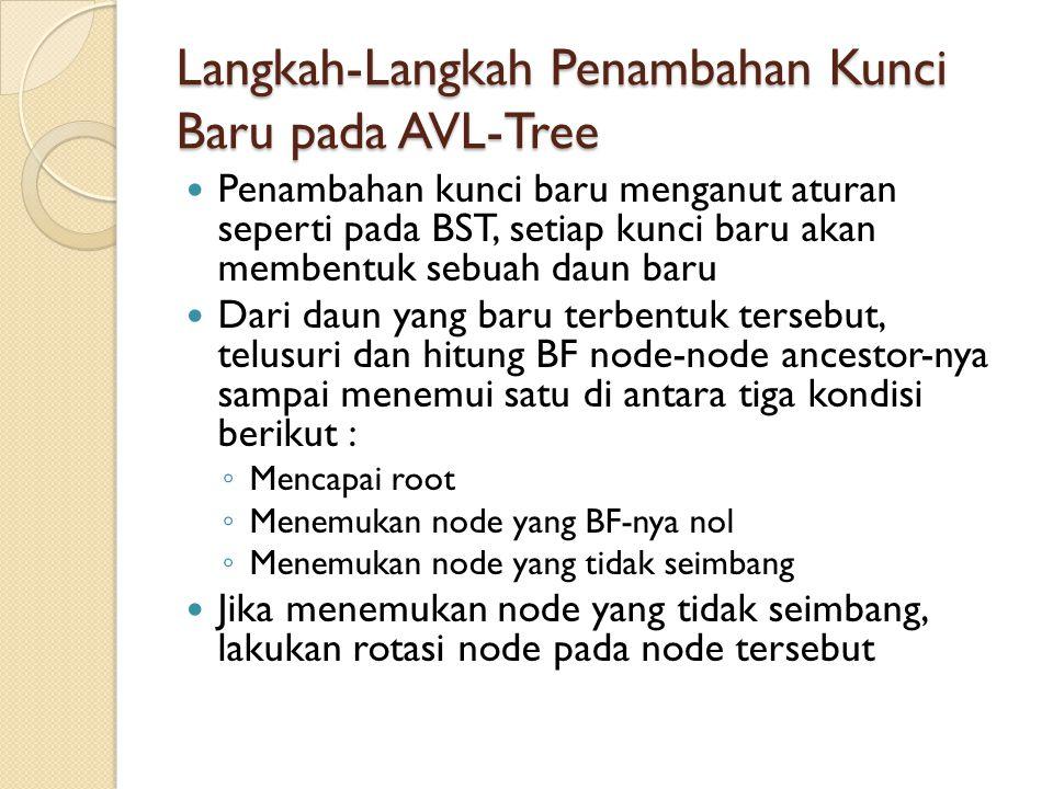 Langkah-Langkah Penambahan Kunci Baru pada AVL-Tree Penambahan kunci baru menganut aturan seperti pada BST, setiap kunci baru akan membentuk sebuah da