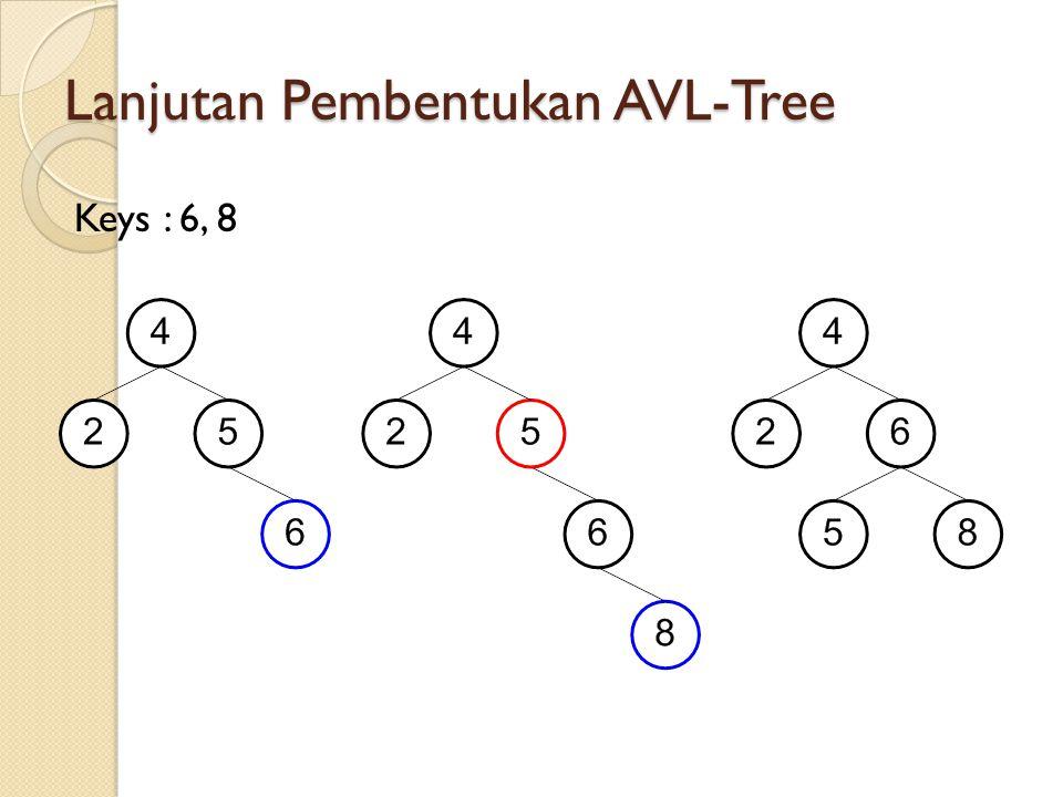 Lanjutan Pembentukan AVL-Tree Keys : 6, 8