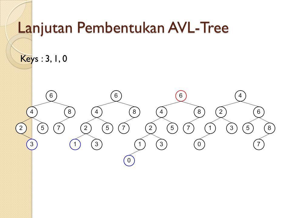 Lanjutan Pembentukan AVL-Tree Keys : 3, 1, 0
