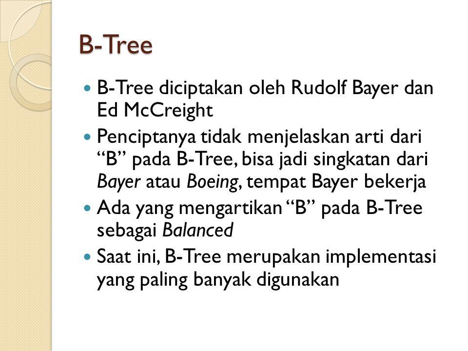 """B-Tree B-Tree diciptakan oleh Rudolf Bayer dan Ed McCreight Penciptanya tidak menjelaskan arti dari """"B"""" pada B-Tree, bisa jadi singkatan dari Bayer at"""