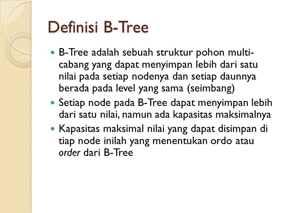Definisi B-Tree B-Tree adalah sebuah struktur pohon multi- cabang yang dapat menyimpan lebih dari satu nilai pada setiap nodenya dan setiap daunnya be