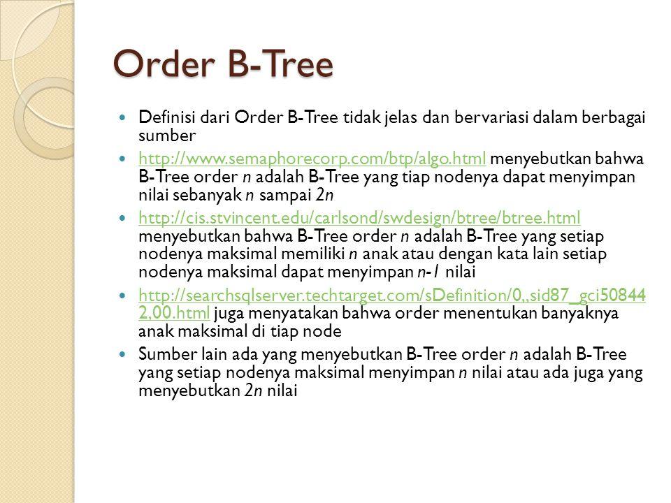 Order B-Tree Definisi dari Order B-Tree tidak jelas dan bervariasi dalam berbagai sumber http://www.semaphorecorp.com/btp/algo.html menyebutkan bahwa