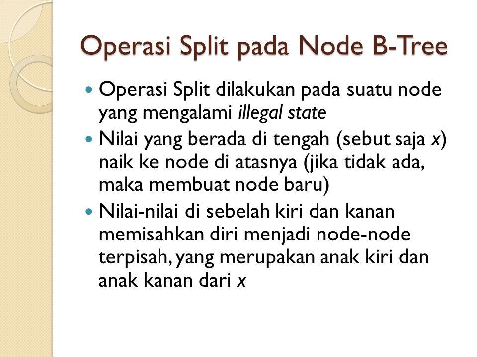 Operasi Split pada Node B-Tree Operasi Split dilakukan pada suatu node yang mengalami illegal state Nilai yang berada di tengah (sebut saja x) naik ke