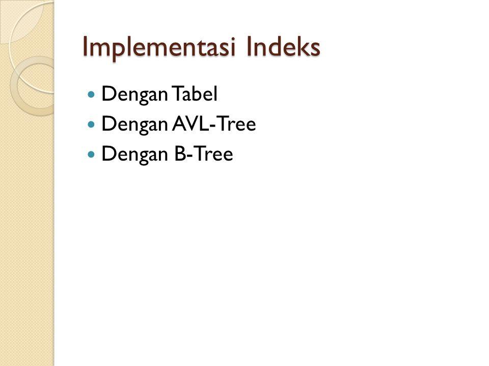 Indexing dengan Tabel Indeks dibentuk dari sebuah tabel dengan dua kolom, yaitu kolom kunci dan kolom alamat Merupakan implementasi indeks yang paling sederhana, namun dibutuhkan kerja ekstra untuk pemeliharaannya, yaitu menjaga agar tabel tetap dalam keadaan terurut