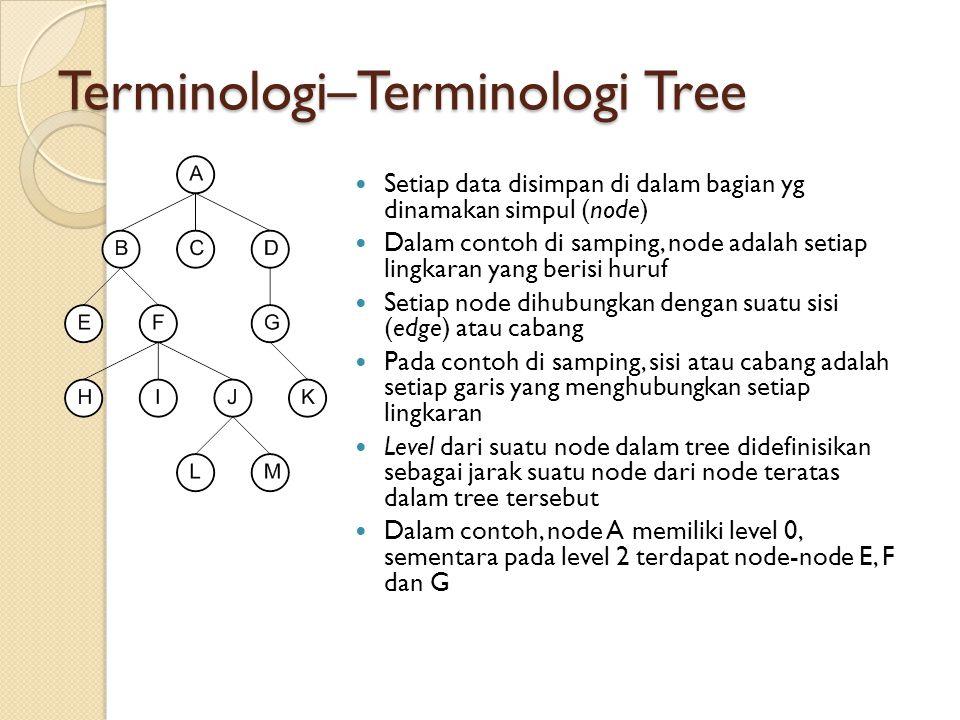 Hubungan Antar Node Node yang berada di atas node lain dan terhubung oleh sebuah cabang dinamakan orang tua (parent) dari node di bawahnya Dalam contoh, node E dan node F memiliki parent node B, sementara node D adalah parent dari node G Node yang berada di bawah merupakan anak (child) dari node di atasnya yang terhubung cabang Dalam contoh, node K adalah child dari node G, sementara node J memiliki dua buah child, yaitu node L dan M