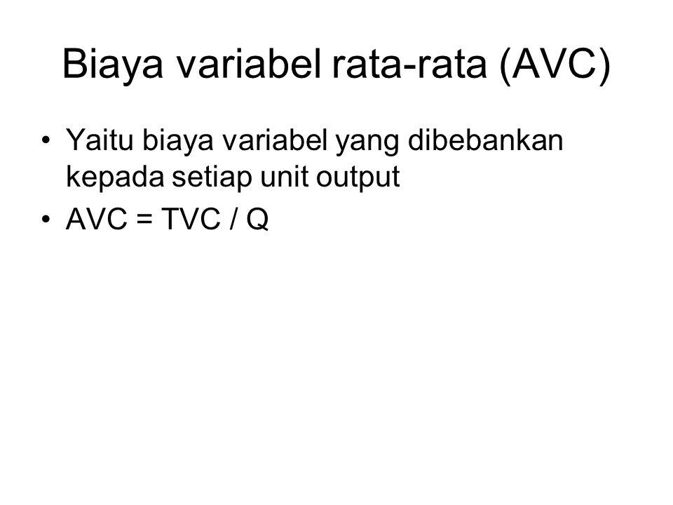 Biaya variabel rata-rata (AVC) Yaitu biaya variabel yang dibebankan kepada setiap unit output AVC = TVC / Q