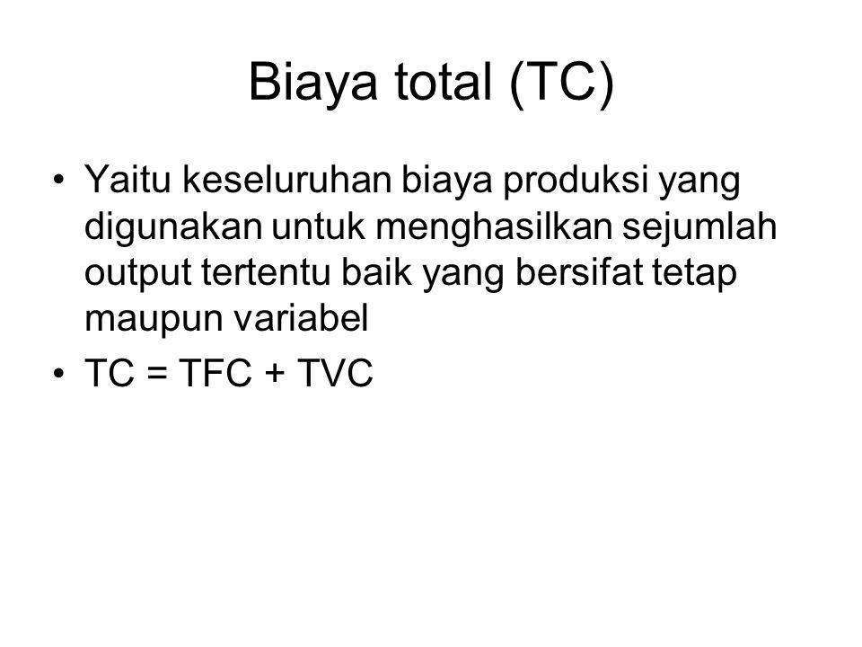 Biaya total (TC) Yaitu keseluruhan biaya produksi yang digunakan untuk menghasilkan sejumlah output tertentu baik yang bersifat tetap maupun variabel