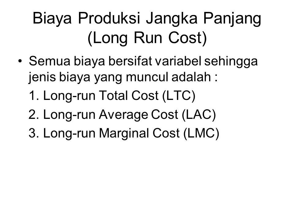 Biaya Produksi Jangka Panjang (Long Run Cost) Semua biaya bersifat variabel sehingga jenis biaya yang muncul adalah : 1. Long-run Total Cost (LTC) 2.