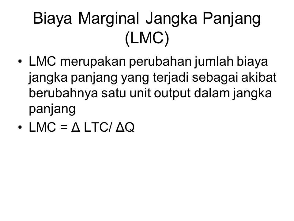 Biaya Marginal Jangka Panjang (LMC) LMC merupakan perubahan jumlah biaya jangka panjang yang terjadi sebagai akibat berubahnya satu unit output dalam