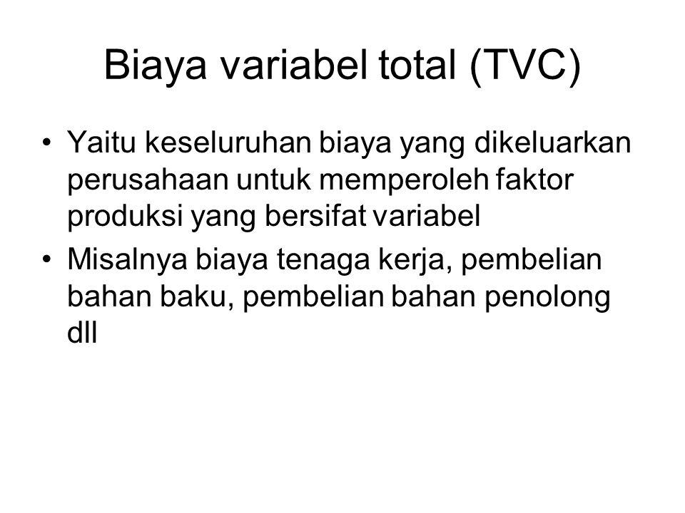 Biaya variabel total (TVC) Yaitu keseluruhan biaya yang dikeluarkan perusahaan untuk memperoleh faktor produksi yang bersifat variabel Misalnya biaya