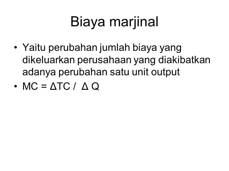 Biaya marjinal Yaitu perubahan jumlah biaya yang dikeluarkan perusahaan yang diakibatkan adanya perubahan satu unit output MC = Δ TC / Δ Q