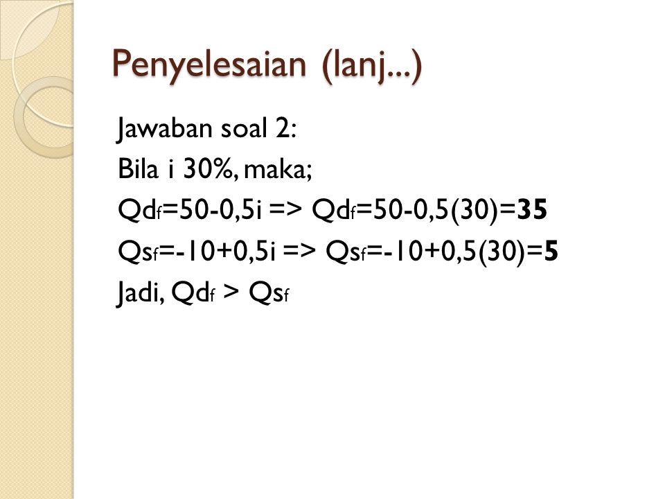 Penyelesaian (lanj...) Jawaban soal 2: Bila i 30%, maka; Qd f =50-0,5i => Qd f =50-0,5(30)=35 Qs f =-10+0,5i => Qs f =-10+0,5(30)=5 Jadi, Qd f > Qs f