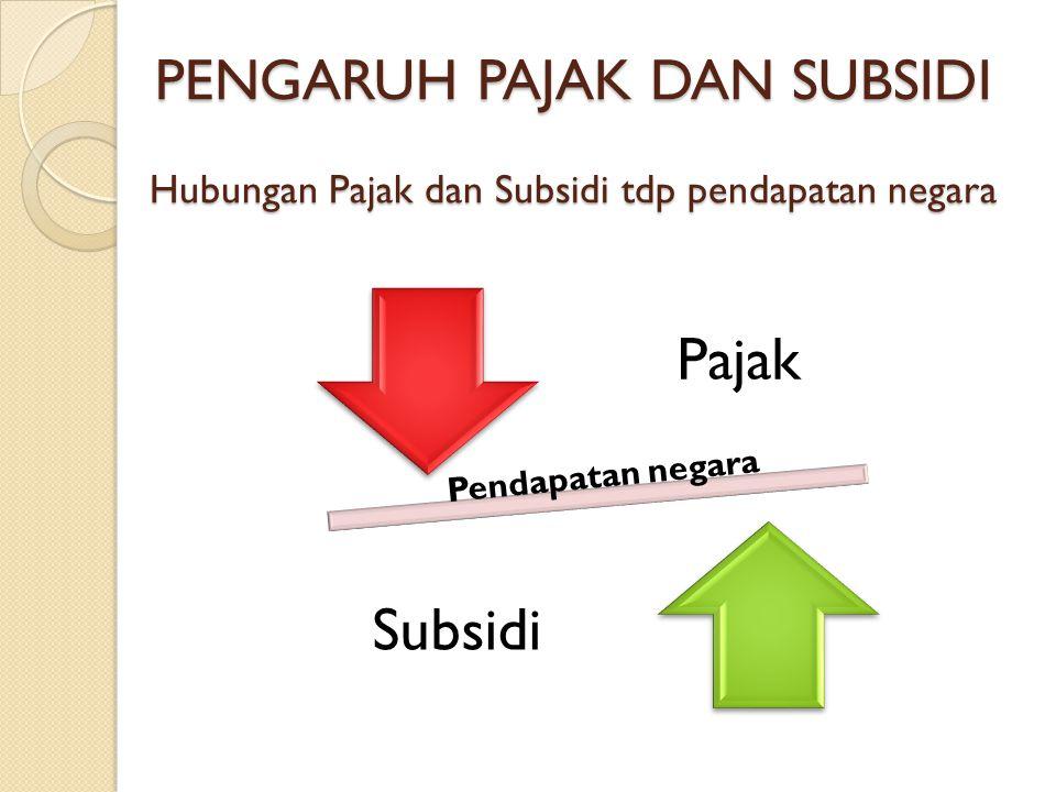 PENGARUH PAJAK DAN SUBSIDI Hubungan Pajak dan Subsidi tdp pendapatan negara Pajak Subsidi Pendapatan negara