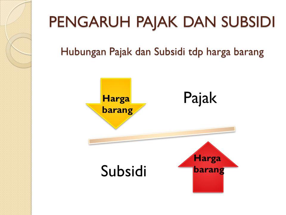PENGARUH PAJAK DAN SUBSIDI Hubungan Pajak dan Subsidi tdp harga barang Pajak Subsidi Harga barang Harga barang