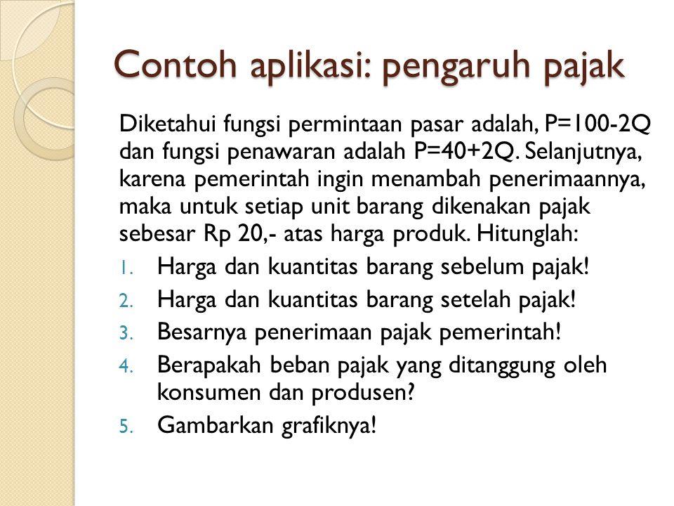 Contoh aplikasi: pengaruh pajak Diketahui fungsi permintaan pasar adalah, P=100-2Q dan fungsi penawaran adalah P=40+2Q. Selanjutnya, karena pemerintah