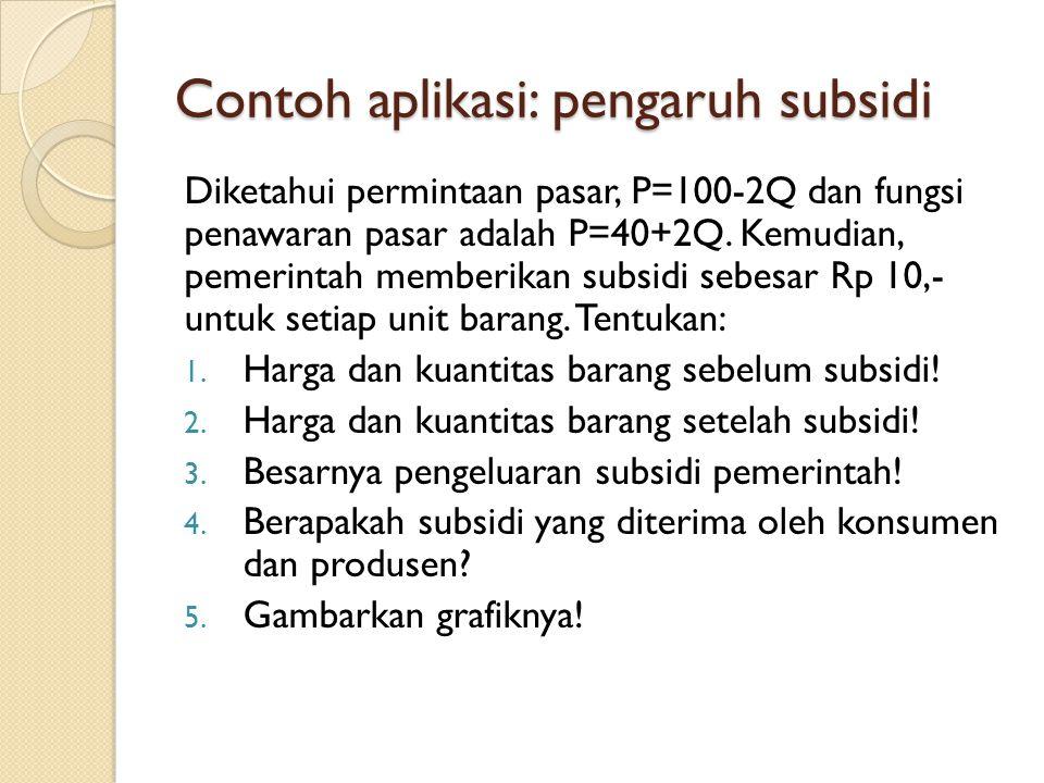 Contoh aplikasi: pengaruh subsidi Diketahui permintaan pasar, P=100-2Q dan fungsi penawaran pasar adalah P=40+2Q. Kemudian, pemerintah memberikan subs