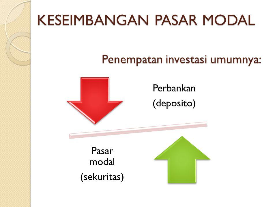 KESEIMBANGAN PASAR MODAL Perbankan (deposito) Pasar modal (sekuritas) Penempatan investasi umumnya: