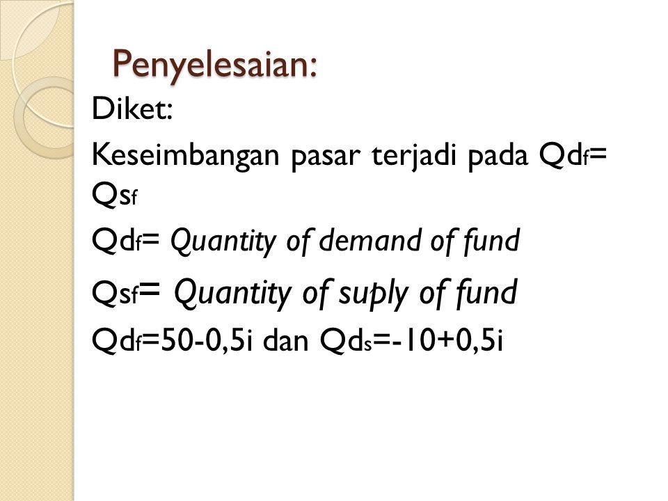 Penyelesaian: Diket: Keseimbangan pasar terjadi pada Qd f = Qs f Qd f = Quantity of demand of fund Qs f = Quantity of suply of fund Qd f =50-0,5i dan