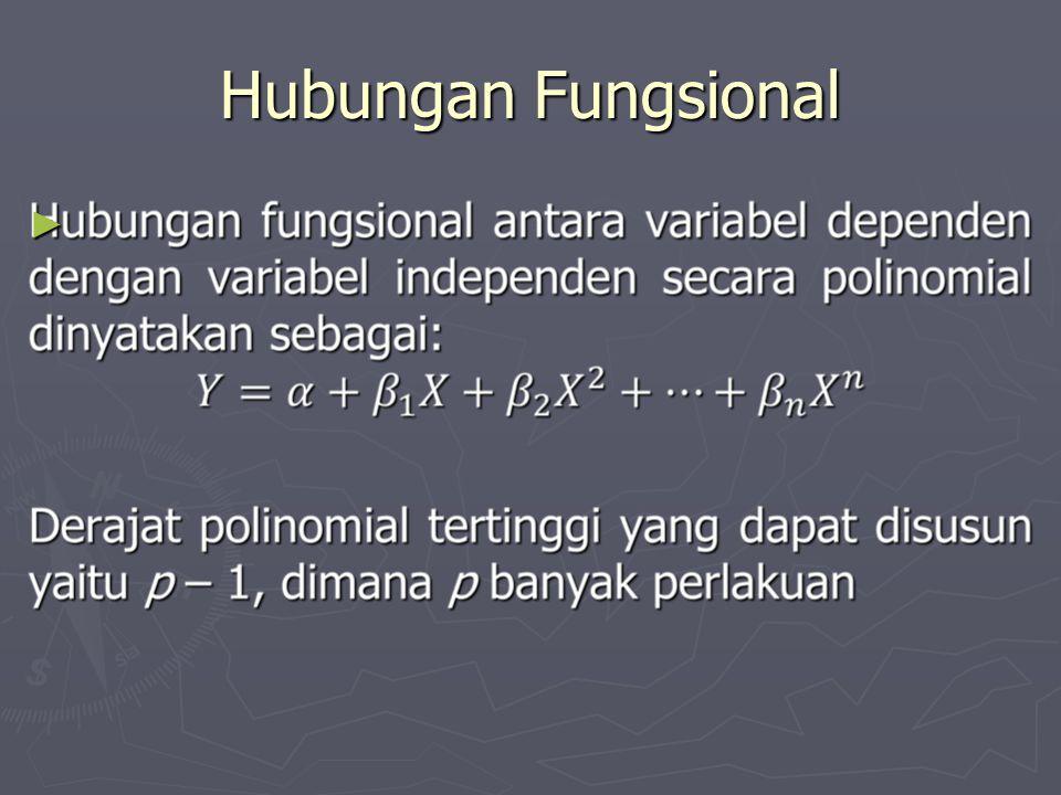 Hubungan Fungsional ►