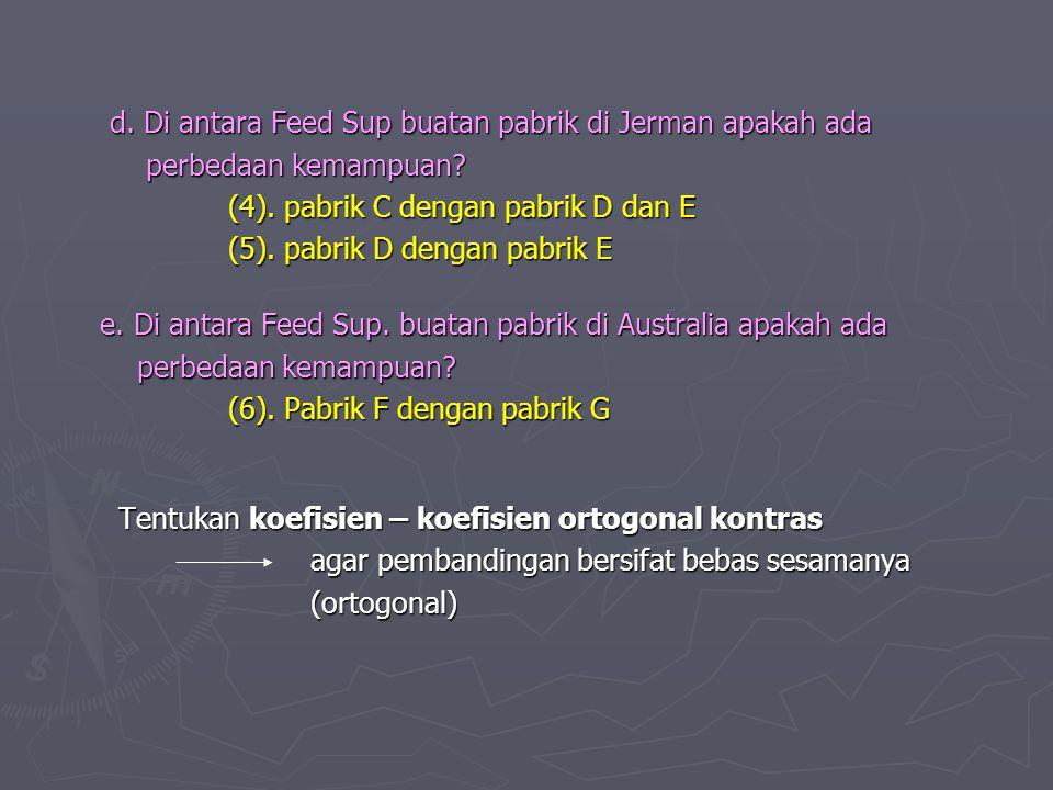 Koefisien Ortogonal Kontras & Total Feed Sup.