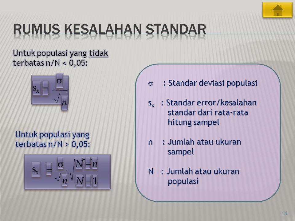 14  : Standar deviasi populasi s x : Standar error/kesalahan standar dari rata-rata standar dari rata-rata hitung sampel hitung sampel n : Jumlah ata